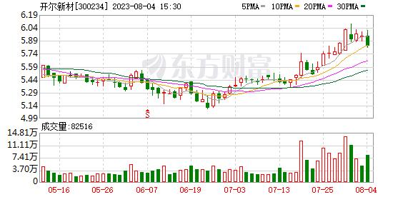 K图 300234_0