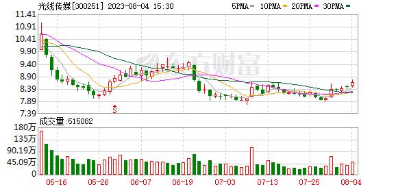 K图 300251_0