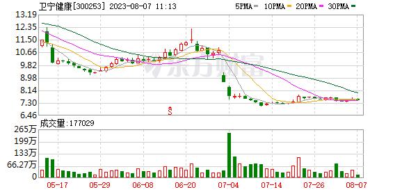 K图 300253_0