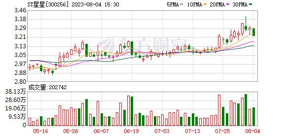 K图 300256_0