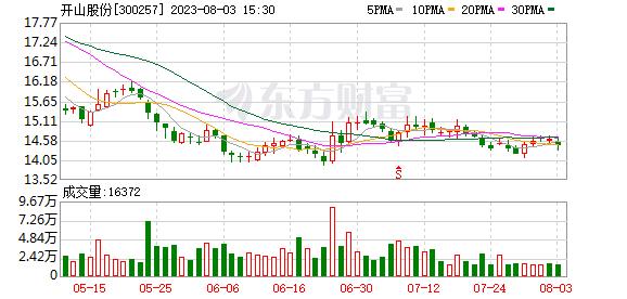 K图 300257_0