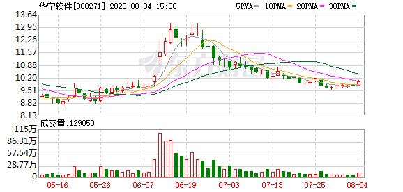 K图 300271_0