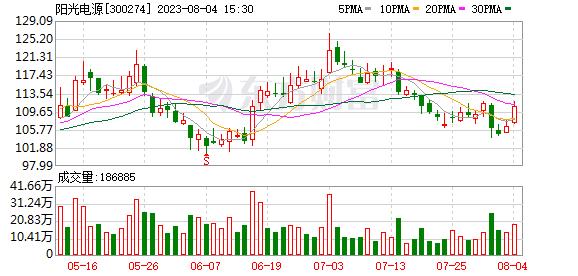 K图 300274_0