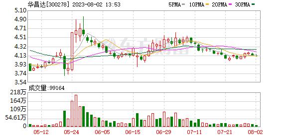 K图 300278_0