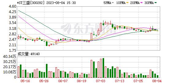 K图 300282_0