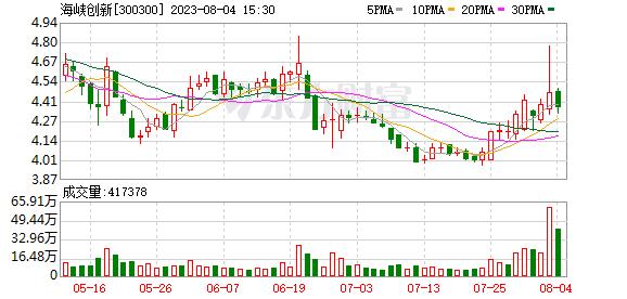 主营布局符合趋势 汉鼎宇佑前三季度预计盈利1.3亿元至1.64亿元