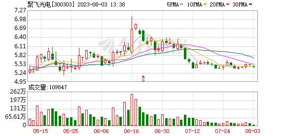 K图 300303_0