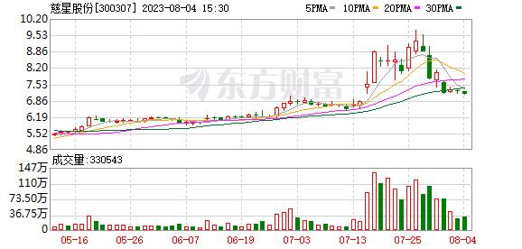 K图 300307_0