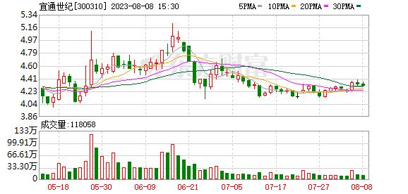 K图 300310_0