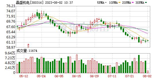 K图 300316_0