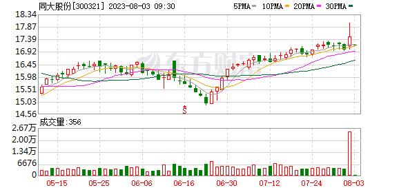 K图 300321_0