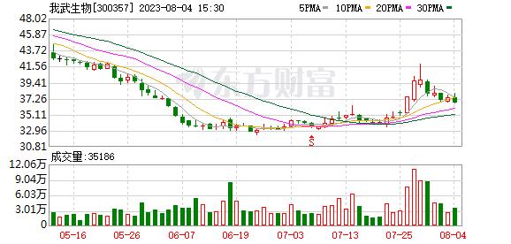 K图 300357_0