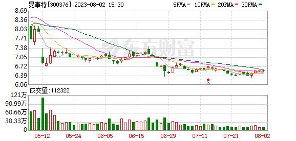 <b>易事特:广东省国资委拟成为公司实控人</b>