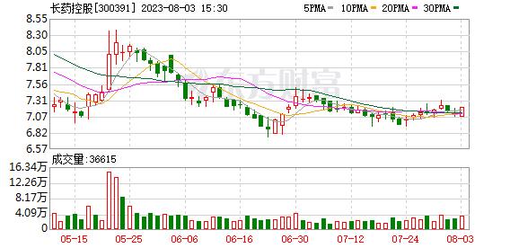 K圖 300391_0