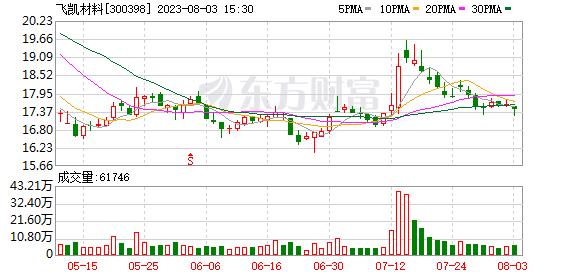 K圖 300398_0
