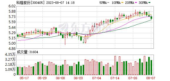 K图 300405_0