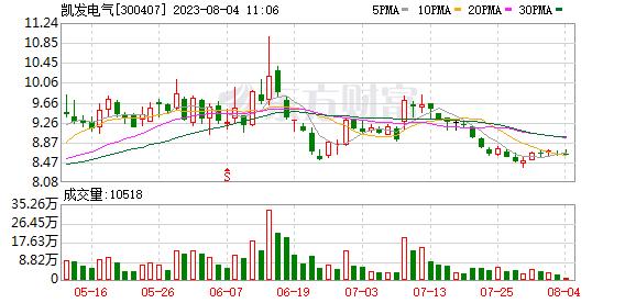K图 300407_0