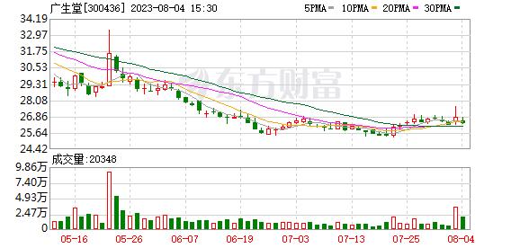 K图 300436_0