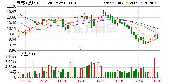 新元科技(300472)龙虎榜数据(09-12)