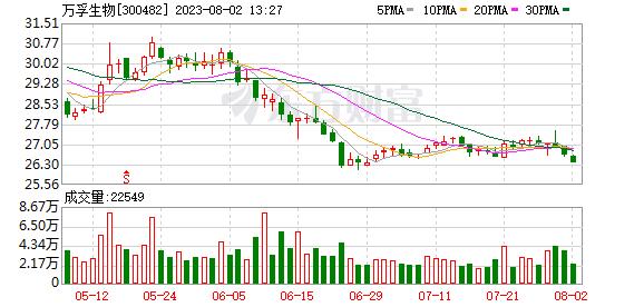 太突然 1.14号 百亿市值绩优成长股 突然暴跌!