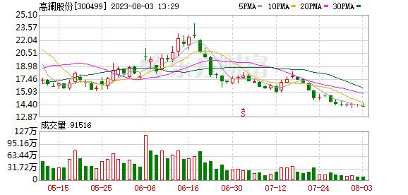 <b>高澜股份收购东莞硅翔 产业前景广阔投资价值可期</b>