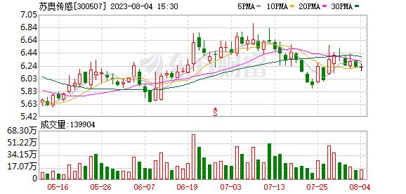 K图 300507_0
