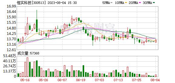 K图 300513_0