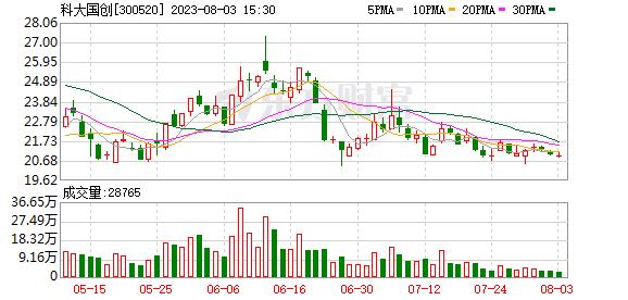 K图 300520_0