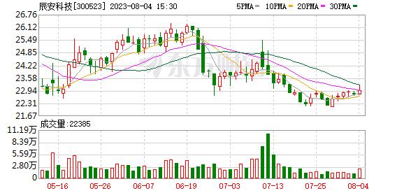 K图 300523_0