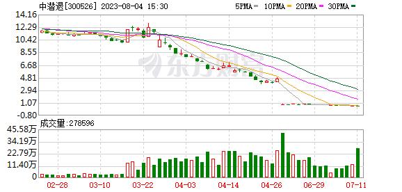 K图 300526_0