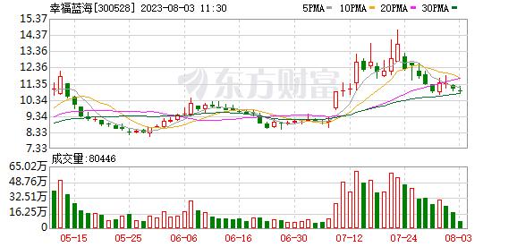 K图 300528_0
