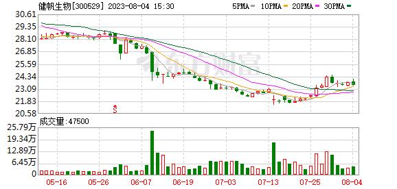 K图 300529_0