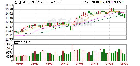 K图 300535_0