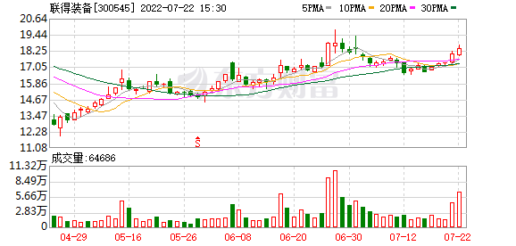 联得装备(300545)龙虎榜数据(07-26)