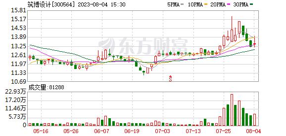 K图 300564_0
