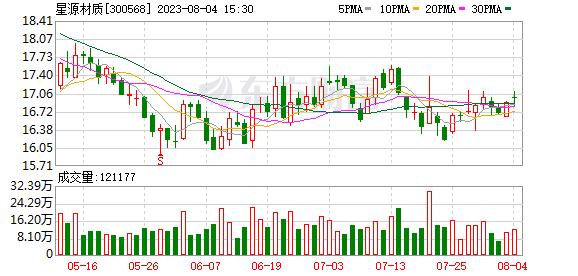 深圳市星源材质科技股份有限公司关于变更会计师事务所的公告