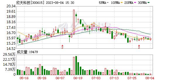 K图 300615_0