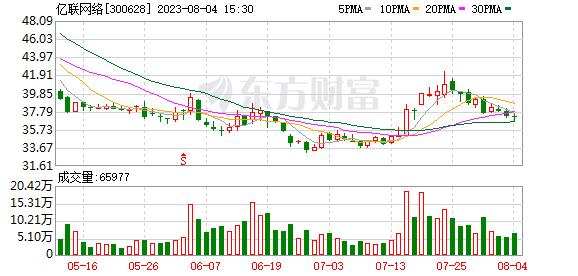 K图 300628_0