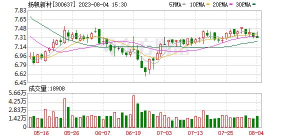 K图 300637_0