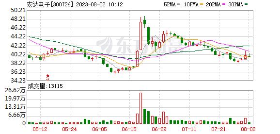 K图 300726_0
