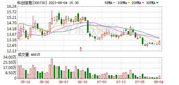 K图 300730_0