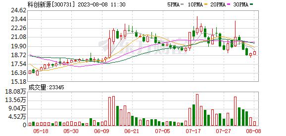K图 300731_0