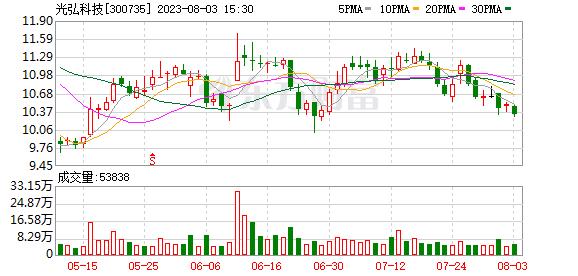 K图 300735_0