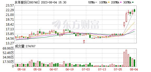 K图 300740_0