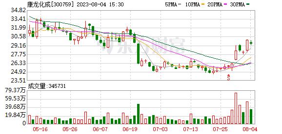K图 300759_0