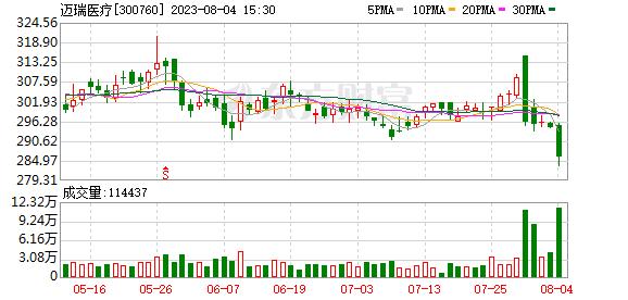 K图 300760_0