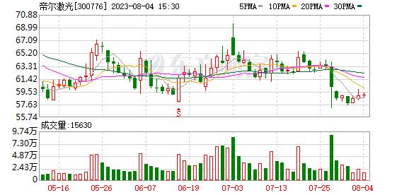 K图 300776_0