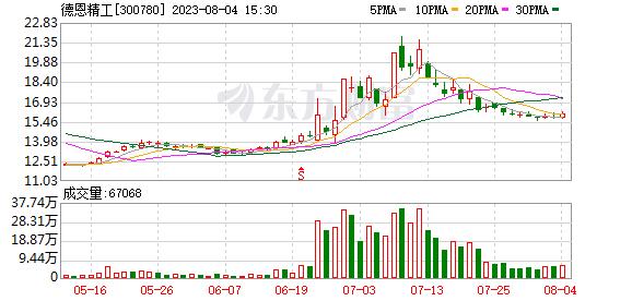 K图 300780_0