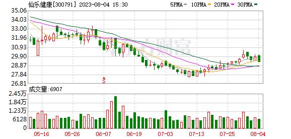 K图 300791_0