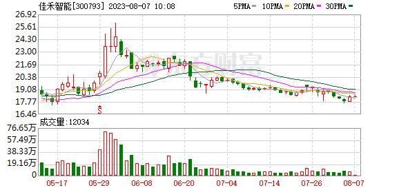 K图 300793_0